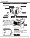 Eiki LC-X60 Manual - Page 7