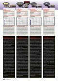 technical magazine - AutoSound - Page 6