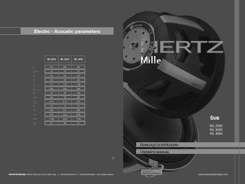 Electro - Acoustic parameters - Relm Audio