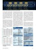 TEST MIKROFON-VORVERSTÄRKER - Thomann - Seite 4