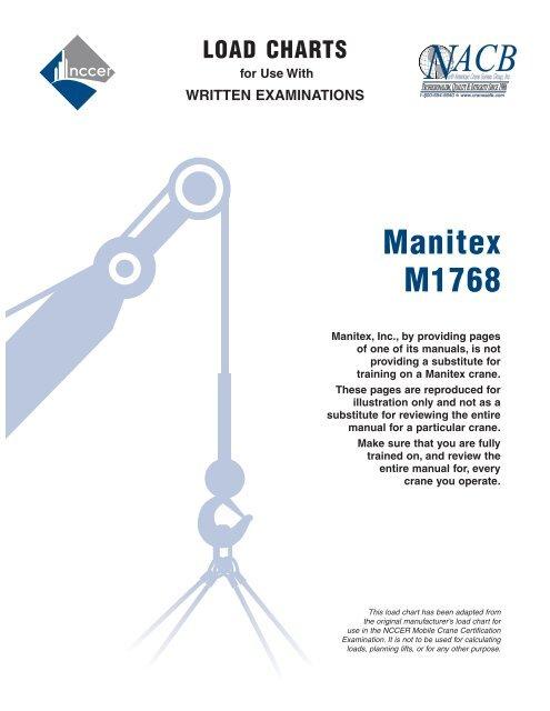 Manitex M1768 - NCCER
