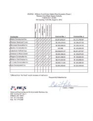 Bid Tabulation - AE2S