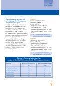 Die richtige Dimensionierung von Wärmeerzeugern bei ... - Buderus - Seite 4
