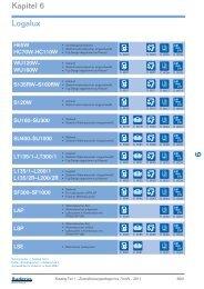 Titelseite Katalog Teil 1_2011_5-farbig - Buderus