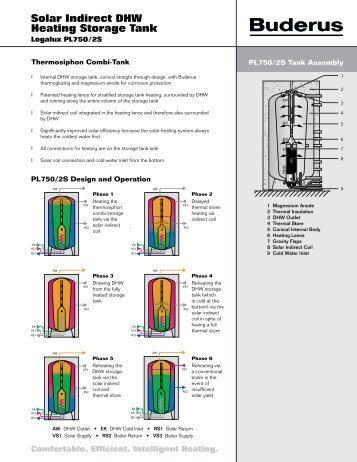 Solar Indirect DHW Heating Storage Tank - Pacific Energy Sales