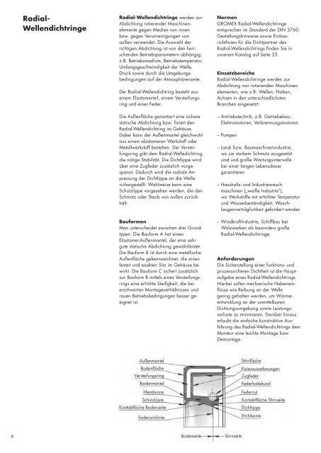 10 Radial-Wellendichtringe 17 x 40 x 7 mm DA NBR 70