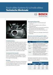Bosch eBike-Systeme für schnelle eBikes Technische Merkmale