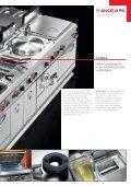 kochen gamma - Seite 2