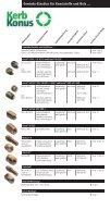 Gewinde- Einsätze für Kunststoffe und Holz - Seite 3