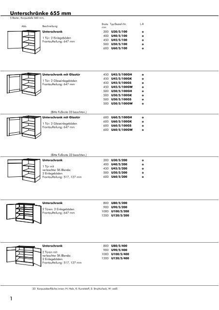 Verkaufshandbuch 2010 (PDF-Datei, Größe: 2,14 MB