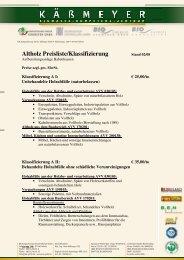 Altholz Preisliste/Klassifizierung - KSK-GmbH