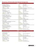 Directory of Internationally Owned Companies - Greater Richmond ... - Page 7