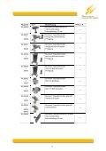 Baumann-Solartechnik Montagesystem - Seite 5