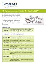 Universal-Greifkomponenten Winkelverschraubungen - Morali ...