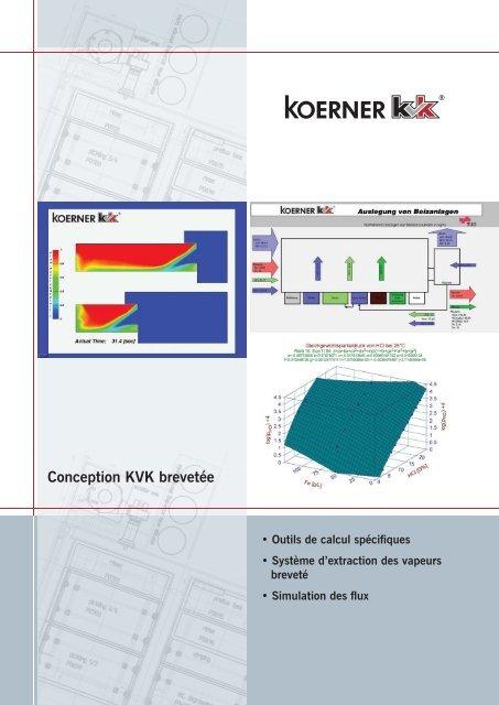 Conception KVK brevetée - Koerner