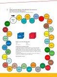Ponovitev 1 Delovni list 1 k učbeniku Magnet 3 - Devetletka - Page 3