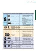 Precision Rolling Bearings - NTN Bearing Corporation of America - Page 7