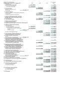 Jahresabschluss - Sparkasse Altenburger Land - Page 4