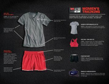 WOMEN'S TRAINING - Nike Team Sports