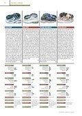 TATORT LAUFSCHUH TATORT LAUFSCHUH - Laufschuhkauf.de - Seite 7