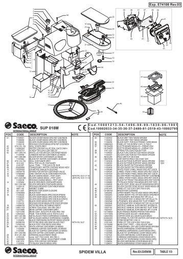 saeco intelia coffee machine manual
