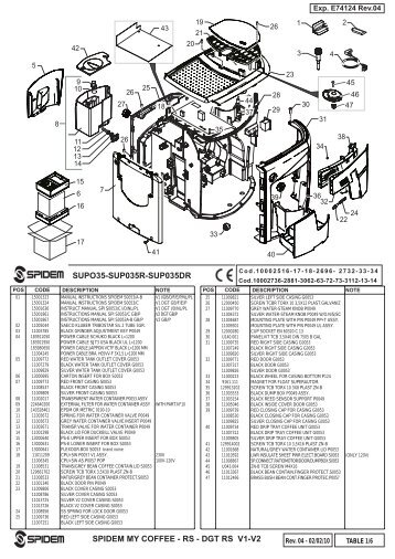 Saeco Incanto Cappuccino Manual Pdf
