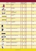 HØST 2007 PrISlISte - Autoutstyr AS - Page 6