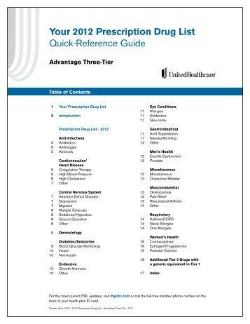2012 Prescription Drug List - Madison County Government