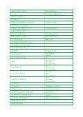 (Listado de cepas homeopáticas) - Page 3