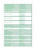 (Listado de cepas homeopáticas) - Page 4