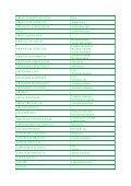 (Listado de cepas homeopáticas) - Page 5