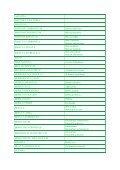 (Listado de cepas homeopáticas) - Page 6