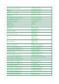 (Listado de cepas homeopáticas) - Page 7