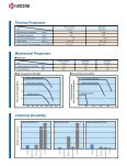 The Advantages of Ceramic Heaters - Kyocera Americas - Page 6