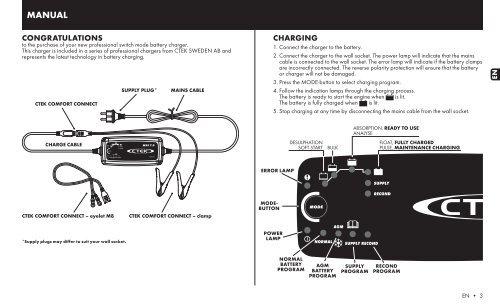 Ctek mxs25 ec charger.