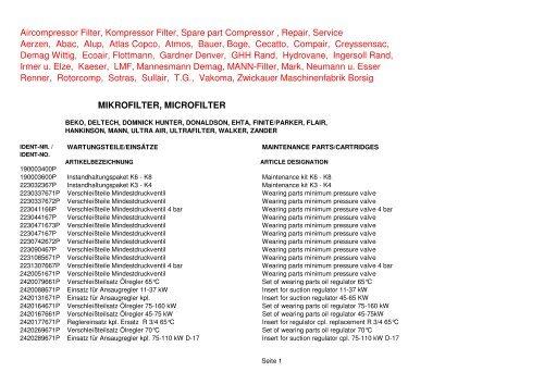 MDR7 Ersatzmembrane für Druckschalter am Kompressor Membrane Drucksteller Relais