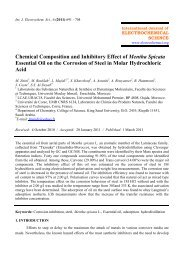 Chemical Composition and Inhibitory Effect of Mentha Spicata ...