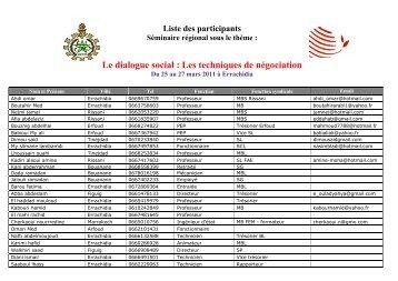 La liste des participants