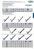 208 3 t Ricambi per trattorini & rasaerba t -BXO USBDUPS NPXFS ... - Page 2