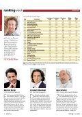 rankingweek - kraftWerk - Seite 3