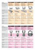 LED-Profile und Anwendungen - DB-Licht Daniel Bizzotto - Seite 3
