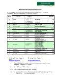 Amaranth Öl Das Gold der Inka - SLI Chemicals GmbH - Seite 7