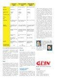 Speicherkarten - Glyn - Seite 2