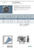AC-Radiallüfter - Breuell Hilgenfeldt: Home - Seite 4