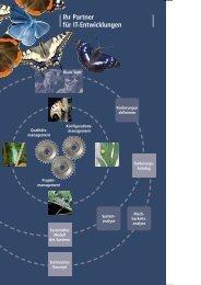 wie die Baupläne der Natur bei Pflanze, Tier und Mensch