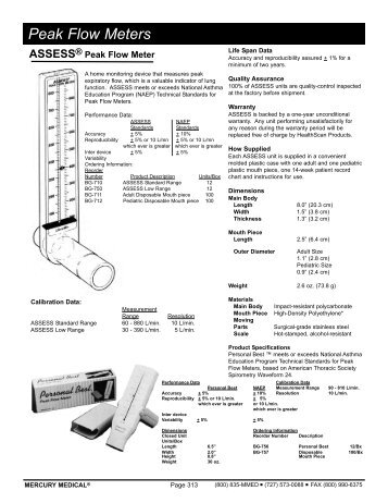 The Accuracy Of Portable Peak Flow Meters Thorax Bmj