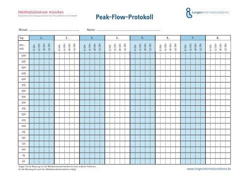 Peak-Flow-Protokoll - Lungeninformationsdienst