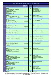 LIST OF LICENSED PROCESSORS AS ON 27/12 ... - Rubber Board