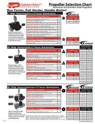 Propeller Selection Chart - MarinePropShop com