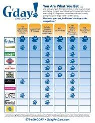 Food Comparison Guide - G'day! Pet Care